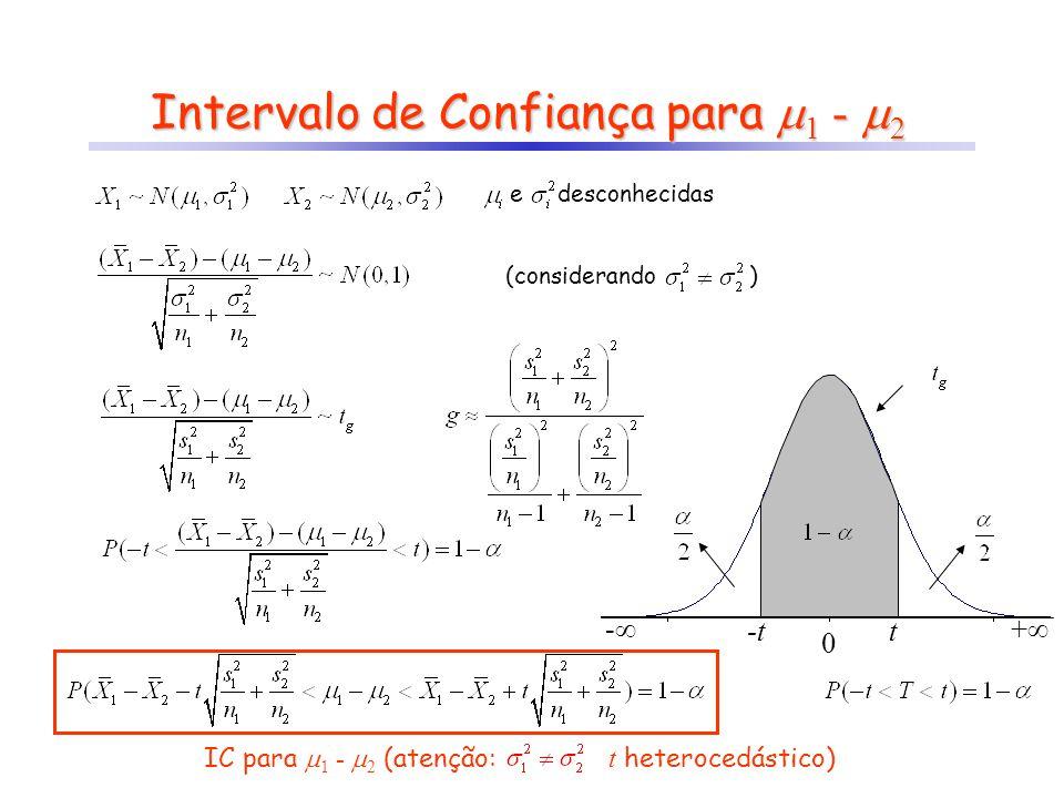 - + 0 t-t Intervalo de Confiança para 1 - 2 e desconhecidas IC para 1 - 2 (atenção: t heterocedástico) (considerando)