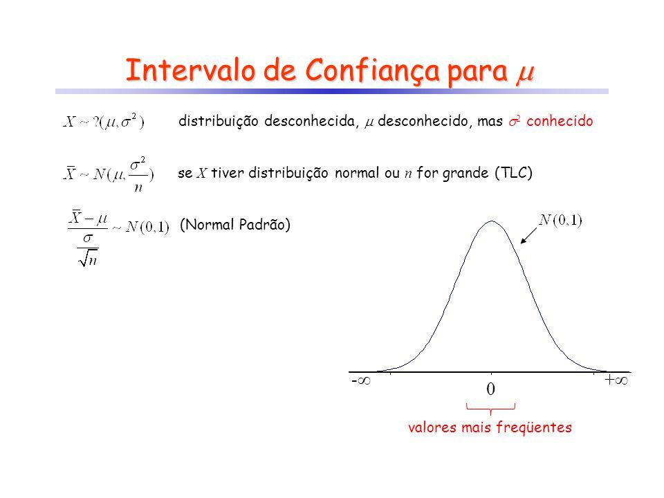 - + 0 Intervalo de Confiança para Intervalo de Confiança para (Normal Padrão) distribuição desconhecida, desconhecido, mas 2 conhecido valores mais fr