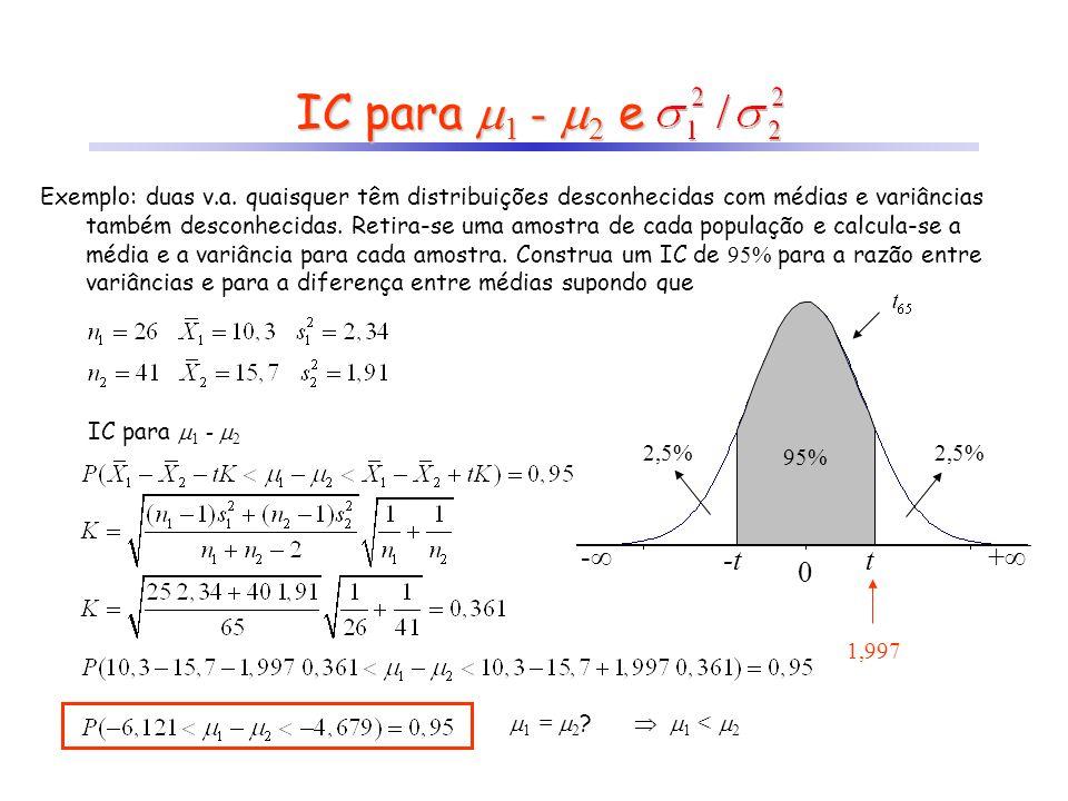 Exemplo: duas v.a.
