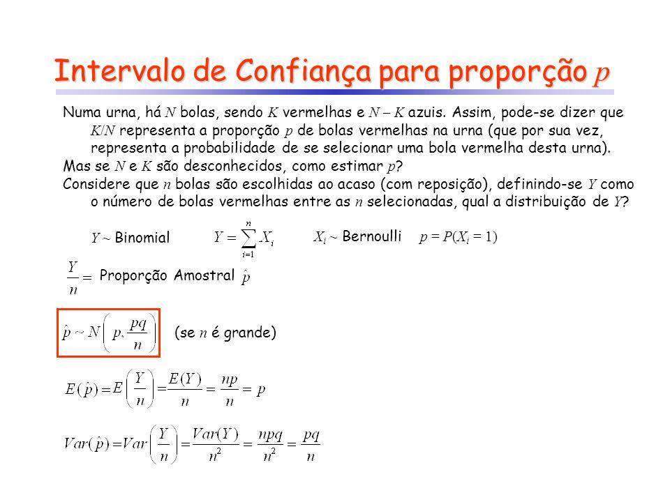 Intervalo de Confiança para proporção p Numa urna, há N bolas, sendo K vermelhas e N – K azuis.