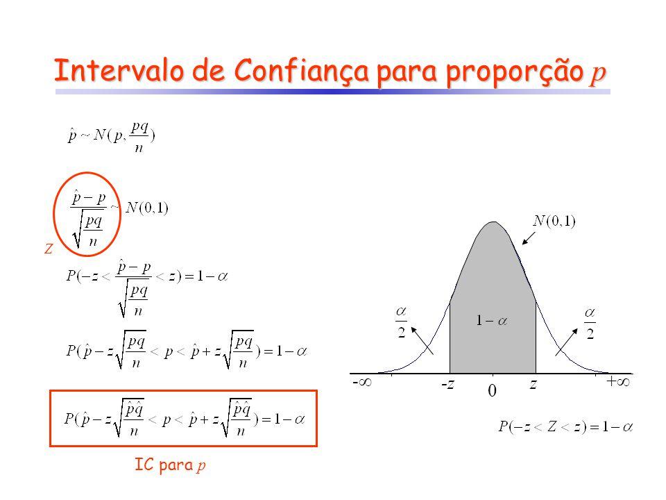 Intervalo de Confiança para proporção p IC para p Z - + 0 z-z