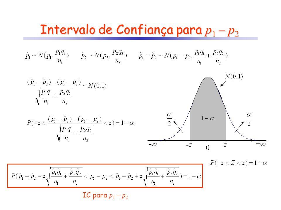 Intervalo de Confiança para p 1 – p 2 IC para p 1 – p 2 - + 0 z-z