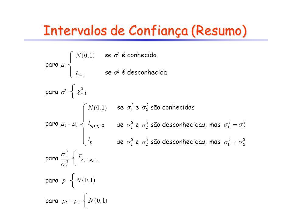 Intervalos de Confiança (Resumo) para se 2 é conhecida se 2 é desconhecida para 2 para para p para p 1 – p 2 para 1 - 2 se e são conhecidas se e são d