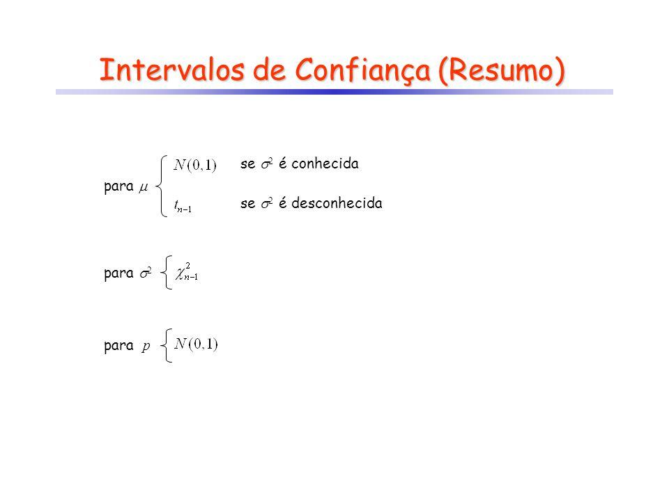 Intervalos de Confiança (Resumo) para se 2 é conhecida se 2 é desconhecida para 2 para p
