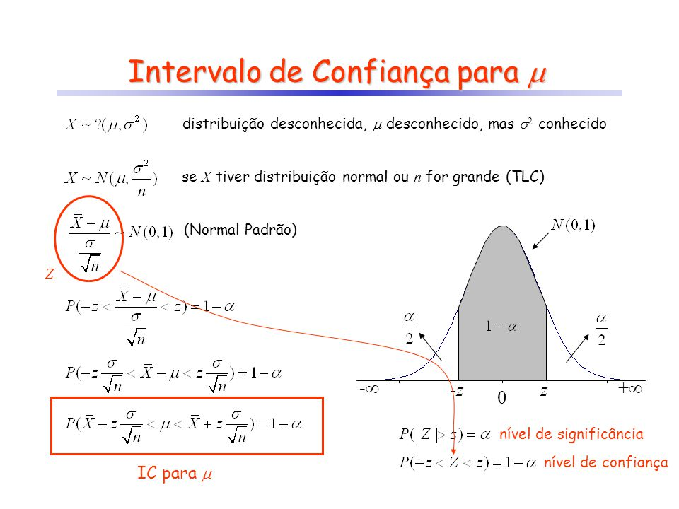- + 0 Intervalo de Confiança para Intervalo de Confiança para (Normal Padrão) z-z IC para nível de significância nível de confiança Z distribuição desconhecida, desconhecido, mas 2 conhecido se X tiver distribuição normal ou n for grande (TLC)