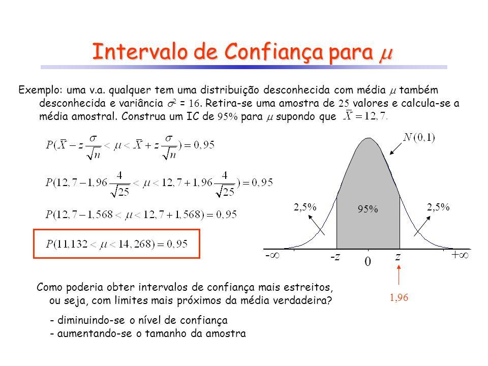 Intervalos de Confiança (Resumo) para se 2 é conhecida se 2 é desconhecida para 2 para para p para p 1 – p 2 para 1 - 2 se e são conhecidas se e são desconhecidas, mas