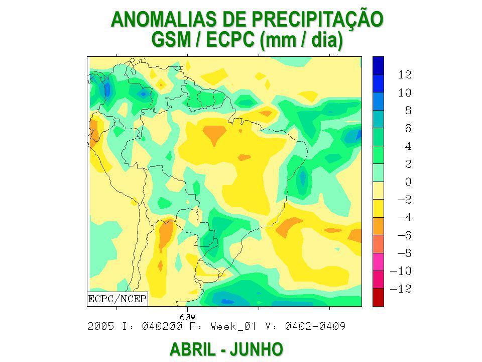 ANOMALIAS DE PRECIPITAÇÃO GSM / ECPC (mm / dia) ABRIL - JUNHO