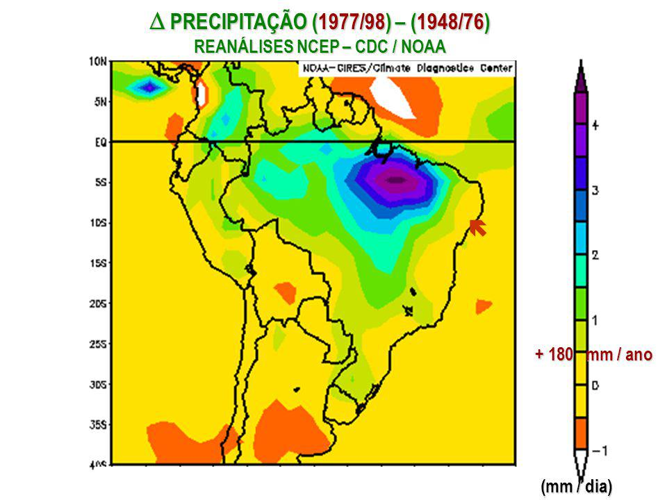 PRECIPITAÇÃO (1977/98) – (1948/76) REANÁLISES NCEP – CDC / NOAA PRECIPITAÇÃO (1977/98) – (1948/76) REANÁLISES NCEP – CDC / NOAA (mm / dia) + 180 mm /