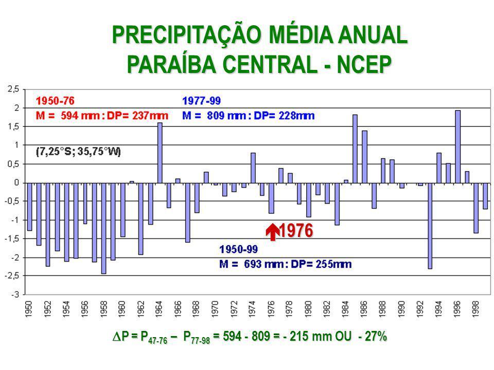 PRECIPITAÇÃO MÉDIA ANUAL PARAÍBA CENTRAL - NCEP 1976 P = P47-76 – P77-98 = 594 - 809 = - 215 mm OU - 27%
