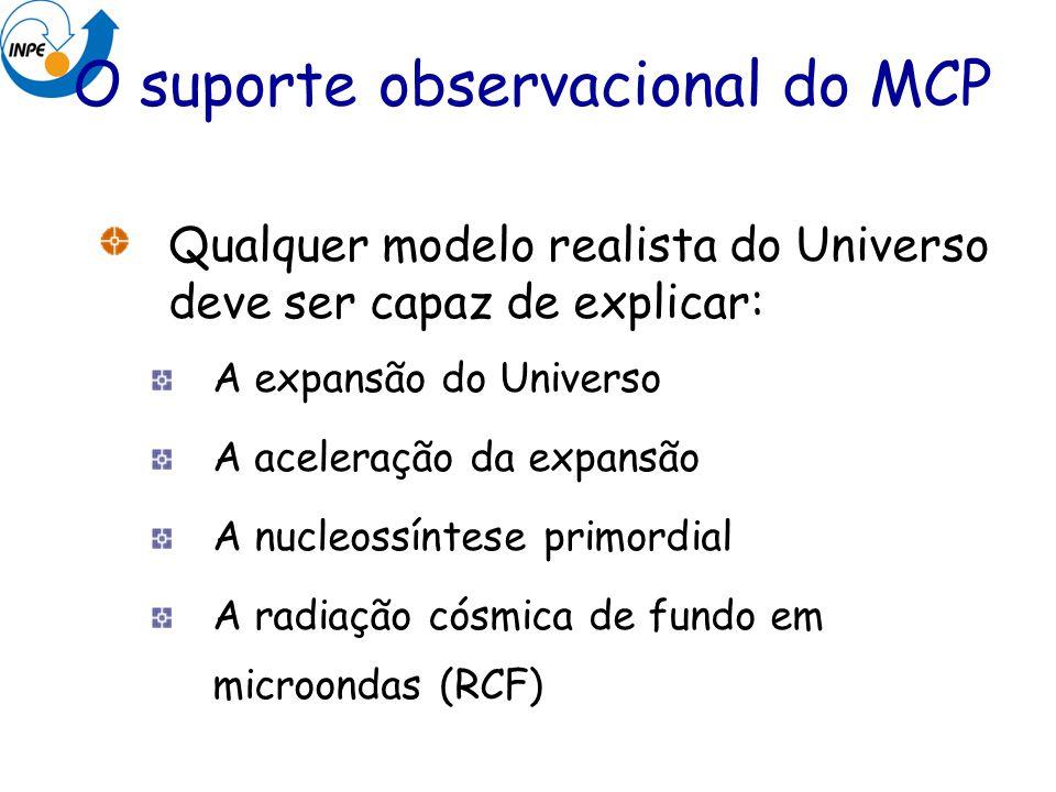 O suporte observacional do MCP Qualquer modelo realista do Universo deve ser capaz de explicar: A expansão do Universo A aceleração da expansão A nucl
