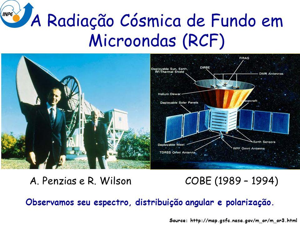 A Radiação Cósmica de Fundo em Microondas (RCF) Observamos seu espectro, distribuição angular e polarização. COBE (1989 – 1994)A. Penzias e R. Wilson