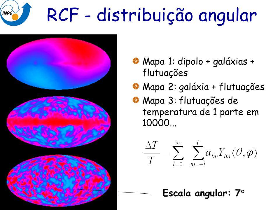 RCF - distribuição angular Mapa 1: dipolo + galáxias + flutuações Mapa 2: galáxia + flutuações Mapa 3: flutuações de temperatura de 1 parte em 10000..