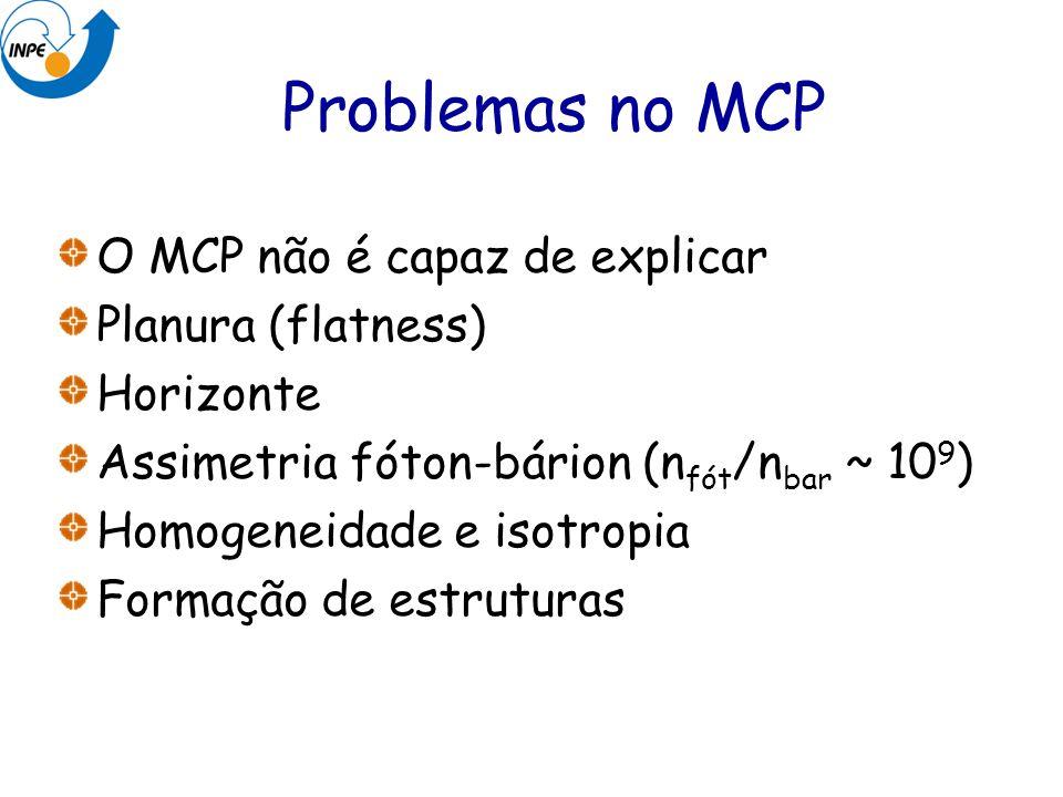 Problemas no MCP O MCP não é capaz de explicar Planura (flatness) Horizonte Assimetria fóton-bárion (n fót /n bar ~ 10 9 ) Homogeneidade e isotropia F
