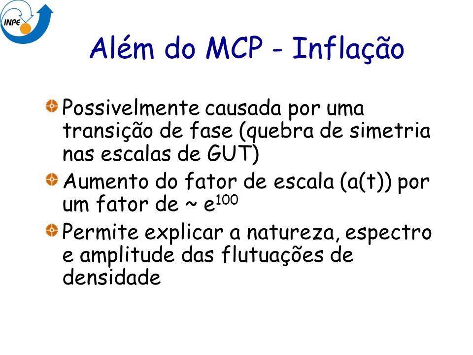 Além do MCP - Inflação Possivelmente causada por uma transição de fase (quebra de simetria nas escalas de GUT) Aumento do fator de escala (a(t)) por u