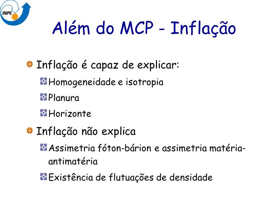 Além do MCP - Inflação Inflação é capaz de explicar: Homogeneidade e isotropia Planura Horizonte Inflação não explica Assimetria fóton-bárion e assime