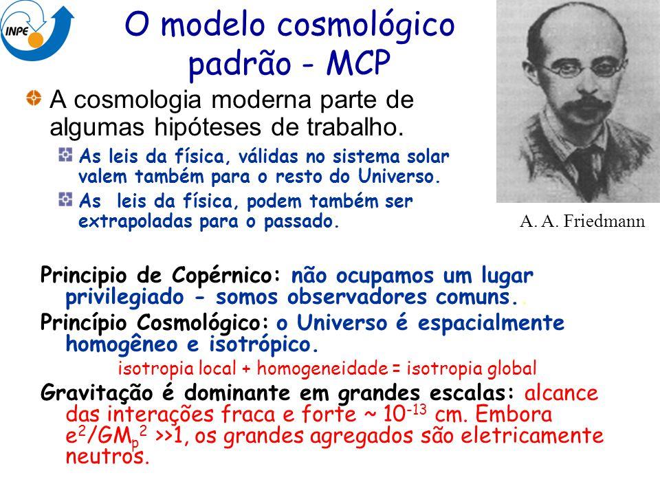 O modelo cosmológico padrão - MCP A cosmologia moderna parte de algumas hipóteses de trabalho. As leis da física, válidas no sistema solar valem també