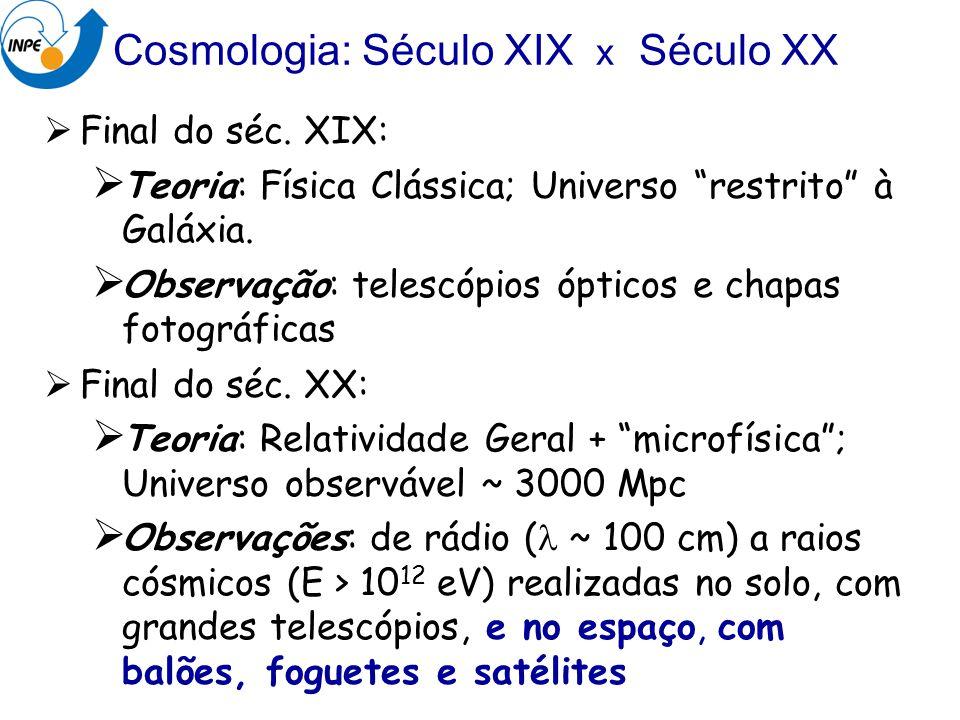 Cosmologia: Século XIX x Século XX Final do séc. XIX: Teoria: Física Clássica; Universo restrito à Galáxia. Observação: telescópios ópticos e chapas f