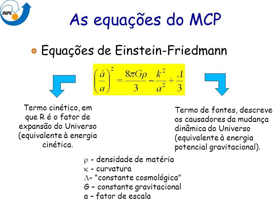Equações de Einstein-Friedmann Termo cinético, em que R é o fator de expansão do Universo (equivalente à energia cinética. Termo de fontes, descreve o