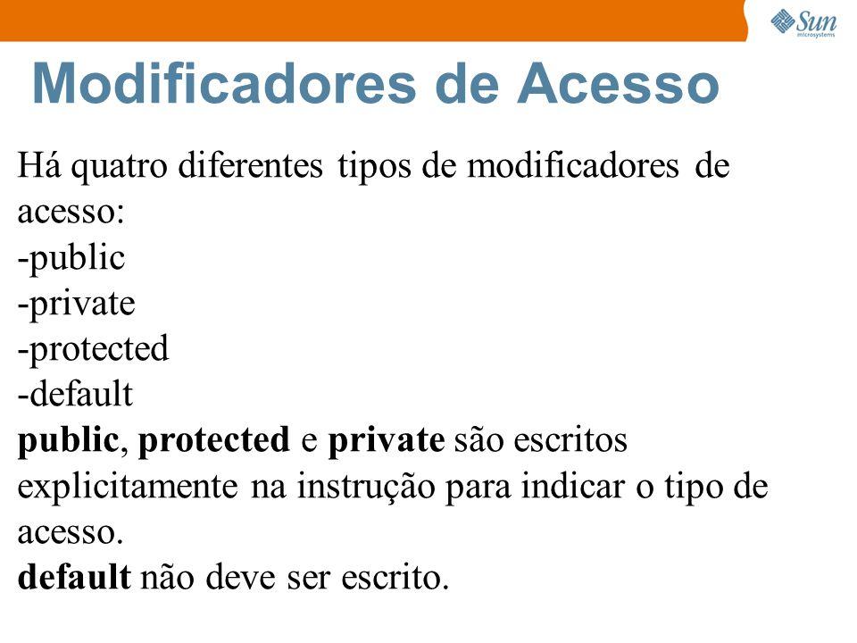Modificadores de Acesso Há quatro diferentes tipos de modificadores de acesso: -public -private -protected -default public, protected e private são escritos explicitamente na instrução para indicar o tipo de acesso.