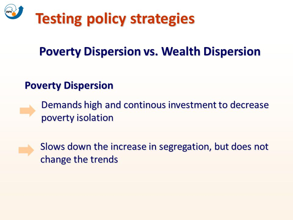 Testing policy strategies Poverty Dispersion Demands high and continous investment to decrease poverty isolation Poverty Dispersion vs. Wealth Dispers