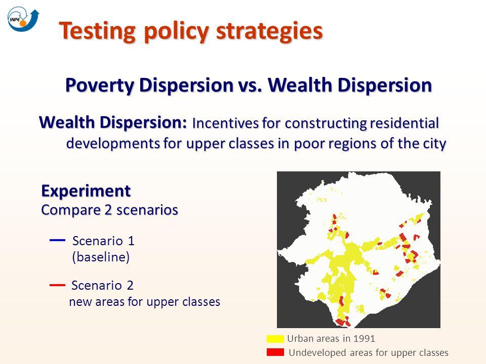 Testing policy strategies Poverty Dispersion vs. Wealth Dispersion Experiment Compare 2 scenarios Scenario 1 (baseline) Scenario 2 new areas for upper