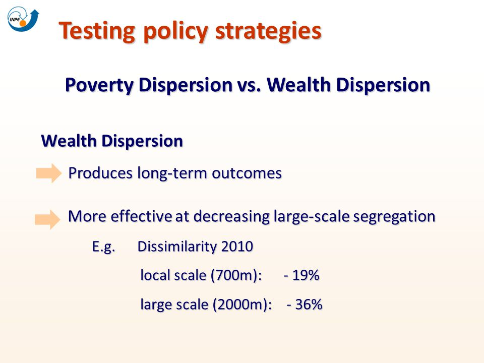 Testing policy strategies Wealth Dispersion Produces long-term outcomes Poverty Dispersion vs. Wealth Dispersion More effective at decreasing large-sc