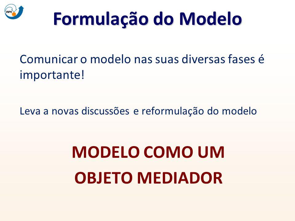 Formulação do Modelo Comunicar o modelo nas suas diversas fases é importante! Leva a novas discussões e reformulação do modelo MODELO COMO UM OBJETO M