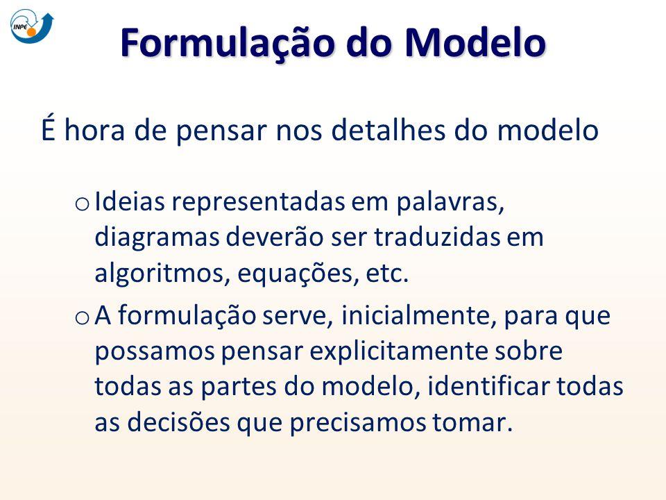 Formulação do Modelo É hora de pensar nos detalhes do modelo o Ideias representadas em palavras, diagramas deverão ser traduzidas em algoritmos, equaç