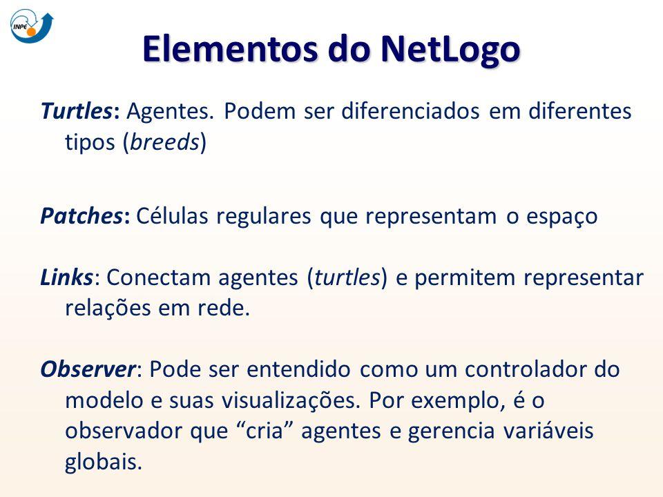 Elementos do NetLogo Turtles: Agentes. Podem ser diferenciados em diferentes tipos (breeds) Patches: Células regulares que representam o espaço Links:
