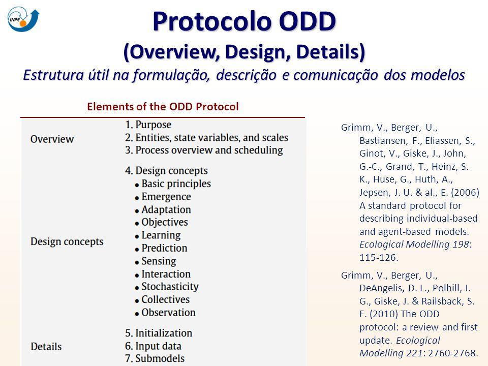 Protocolo ODD (Overview, Design, Details) Estrutura útil na formulação, descrição e comunicação dos modelos Grimm, V., Berger, U., Bastiansen, F., Eli