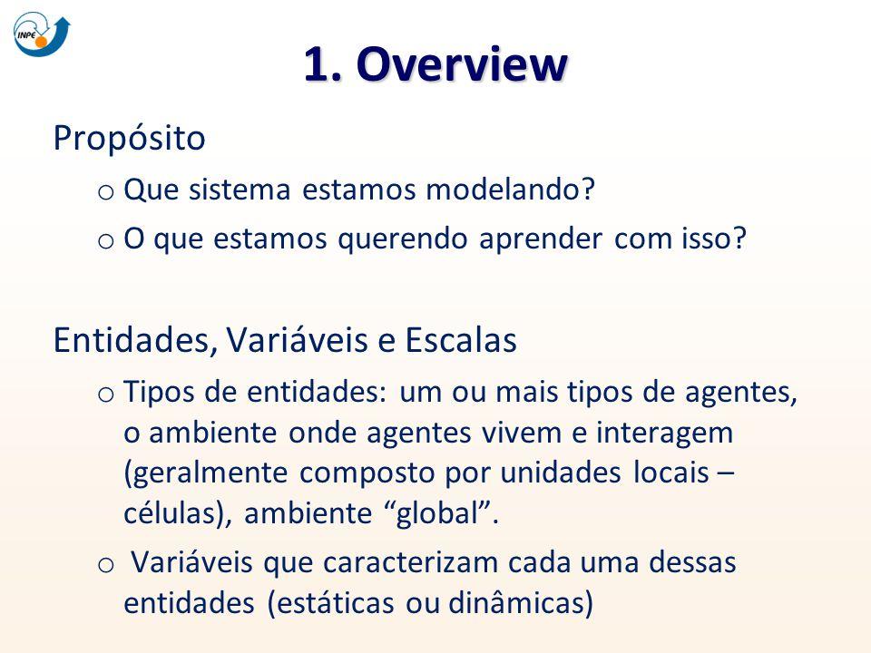 1. Overview Propósito o Que sistema estamos modelando? o O que estamos querendo aprender com isso? Entidades, Variáveis e Escalas o Tipos de entidades