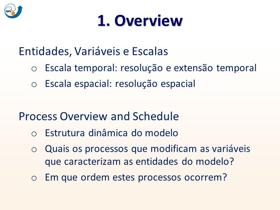 1. Overview Entidades, Variáveis e Escalas o Escala temporal: resolução e extensão temporal o Escala espacial: resolução espacial Process Overview and