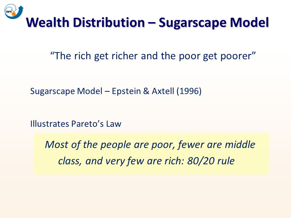Wealth Distribution – Sugarscape Model Wealth Distribution – Sugarscape Model The rich get richer and the poor get poorer Sugarscape Model – Epstein &