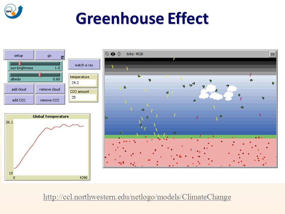 http://ccl.northwestern.edu/netlogo/models/ClimateChange