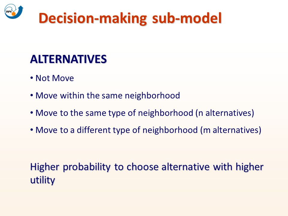 Decision-making sub-model ALTERNATIVES Not Move Move within the same neighborhood Move to the same type of neighborhood (n alternatives) Move to a dif