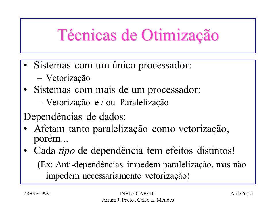 28-06-1999INPE / CAP-315 Airam J.Preto, Celso L.