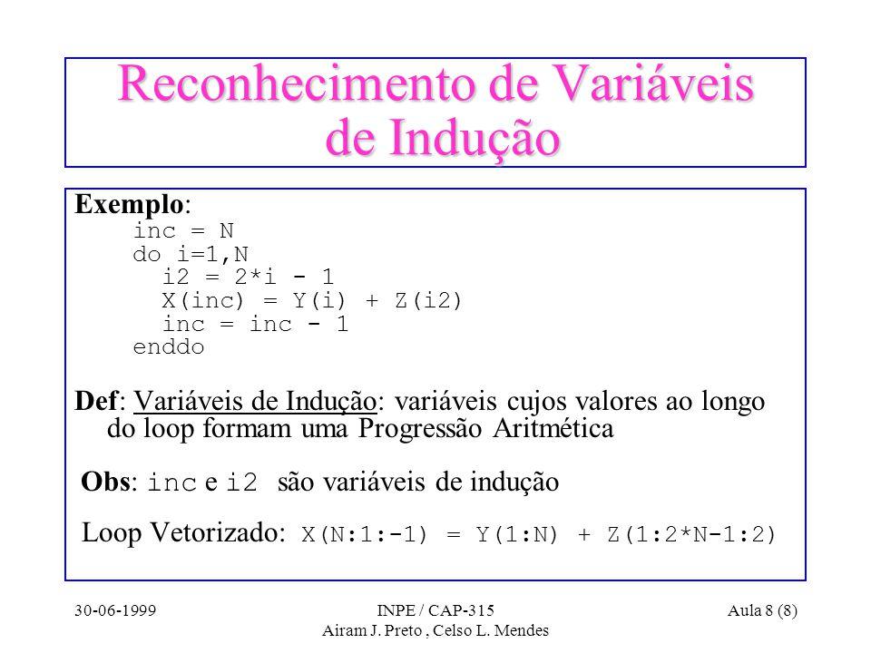30-06-1999INPE / CAP-315 Airam J. Preto, Celso L.