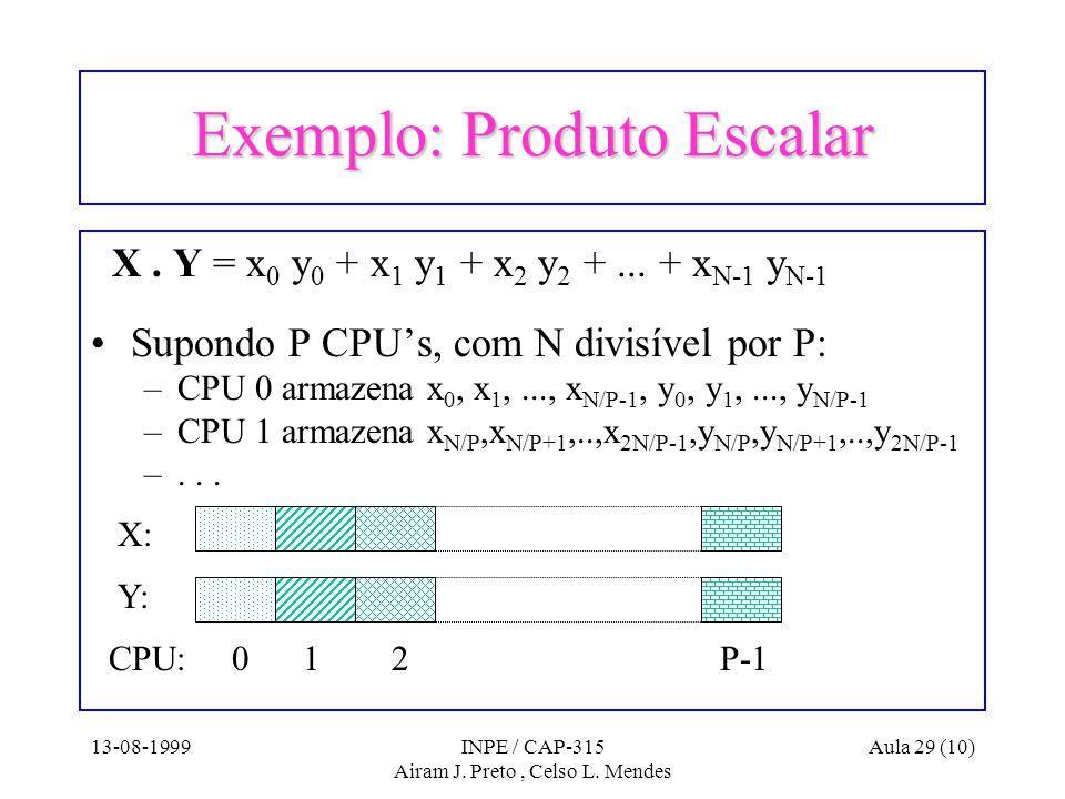 13-08-1999INPE / CAP-315 Airam J.Preto, Celso L. Mendes Aula 29 (10) Exemplo: Produto Escalar X.