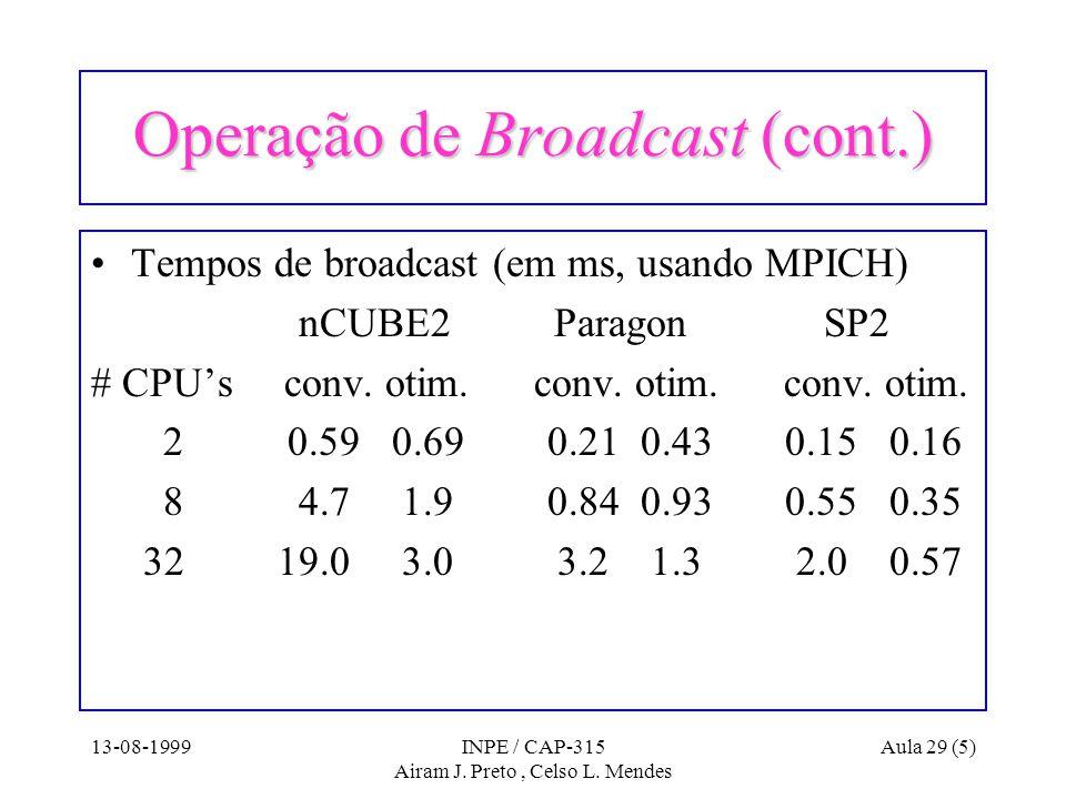 13-08-1999INPE / CAP-315 Airam J.Preto, Celso L.