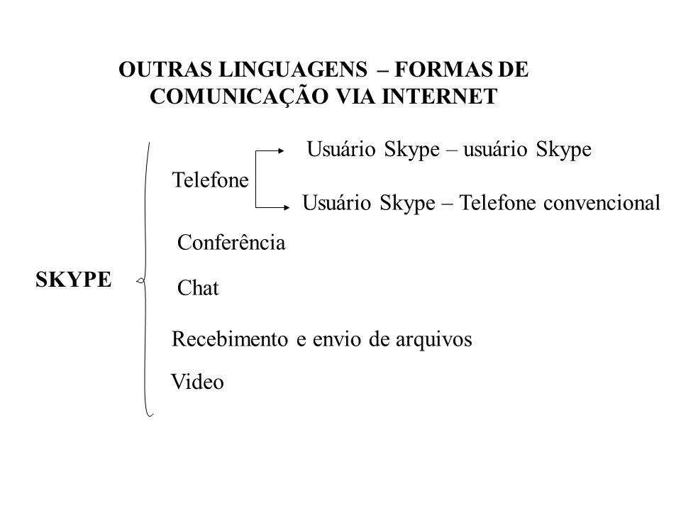OUTRAS LINGUAGENS – FORMAS DE COMUNICAÇÃO VIA INTERNET SKYPE Telefone Conferência Chat Recebimento e envio de arquivos Usuário Skype – usuário Skype Usuário Skype – Telefone convencional Video