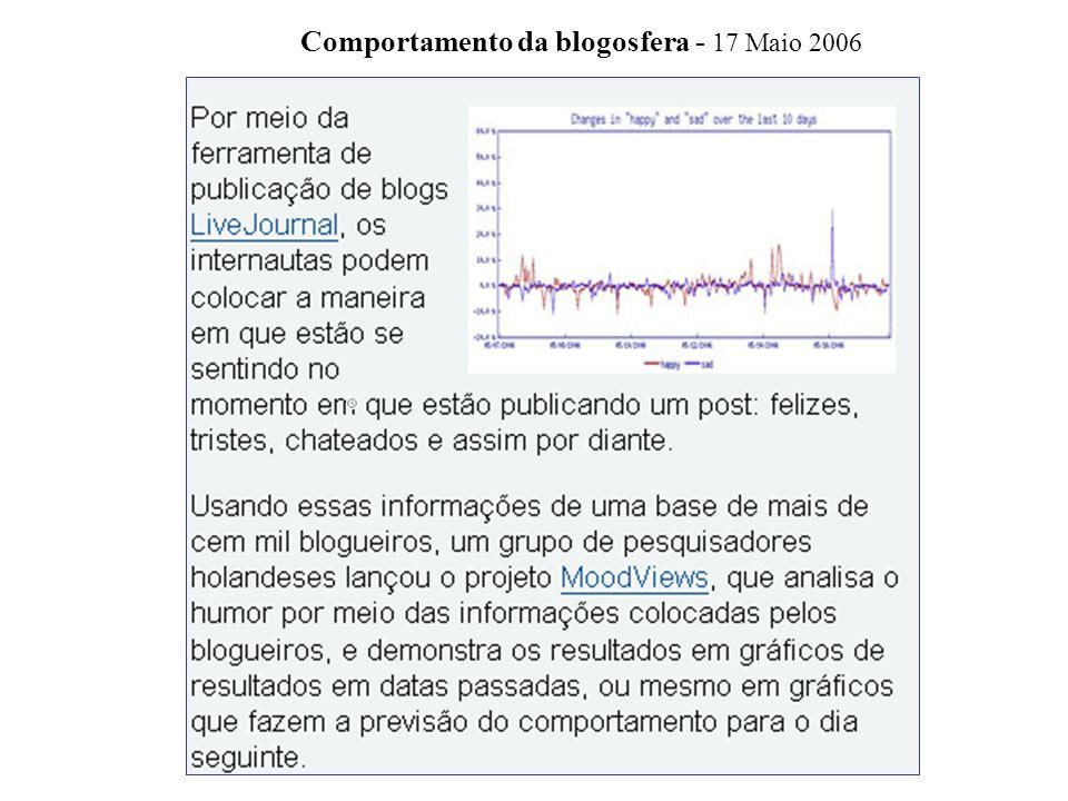 Comportamento da blogosfera - 17 Maio 2006