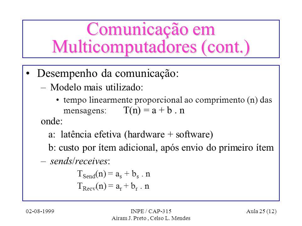 02-08-1999INPE / CAP-315 Airam J.Preto, Celso L.