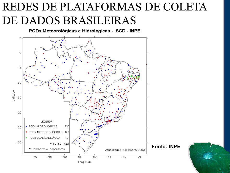REDES DE PLATAFORMAS DE COLETA DE DADOS BRASILEIRAS Fonte: INPE