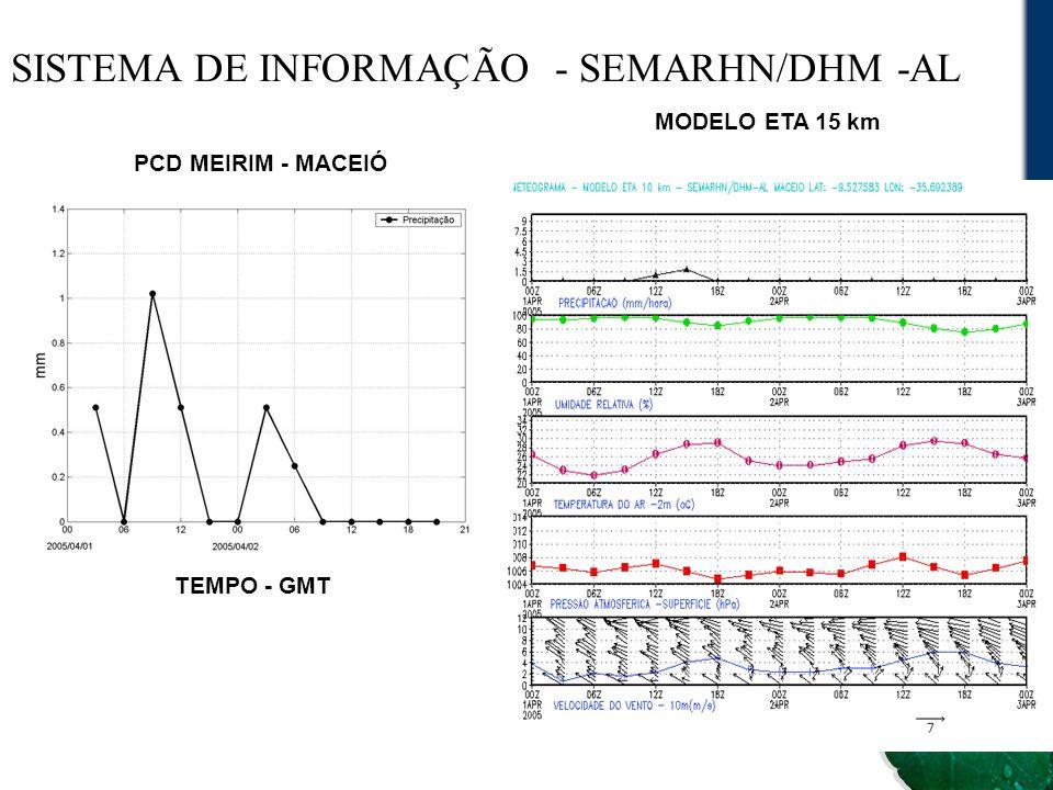MODELO ETA 15 km PCD MEIRIM - MACEIÓ TEMPO - GMT