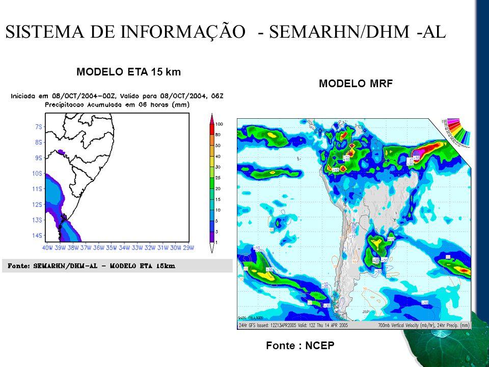 SISTEMA DE INFORMAÇÃO - SEMARHN/DHM -AL MODELO MRF MODELO ETA 15 km Fonte : NCEP