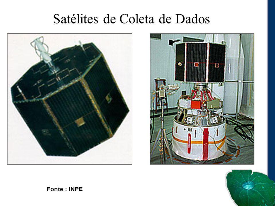 Satélites de Coleta de Dados Fonte : INPE
