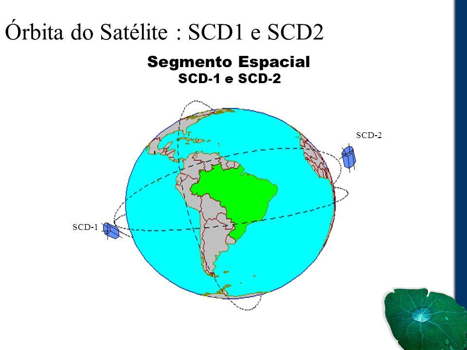 Órbita do Satélite : SCD1 e SCD2 SCD-1 SCD-2 Segmento Espacial SCD-1 e SCD-2