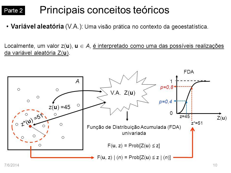 Principais conceitos teóricos Parte 2 Variável aleatória (V.A.): Uma visão prática no contexto da geoestatística. Localmente, um valor z(u), u A, é in