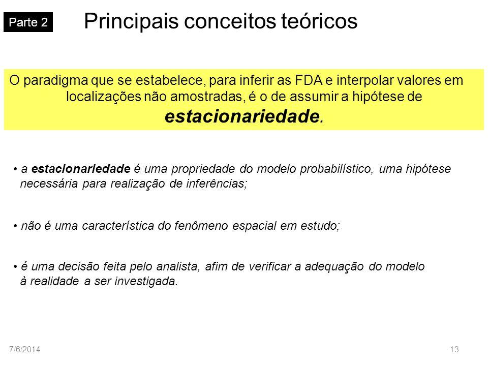 Principais conceitos teóricos Parte 2 O paradigma que se estabelece, para inferir as FDA e interpolar valores em localizações não amostradas, é o de a