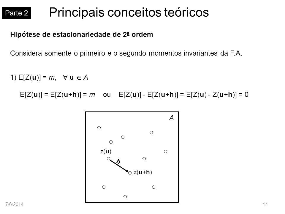Principais conceitos teóricos Parte 2 Hipótese de estacionariedade de 2 a ordem Considera somente o primeiro e o segundo momentos invariantes da F.A.